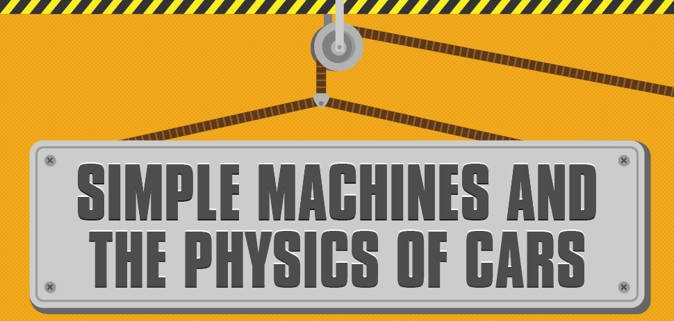 the different types of simple machines a bike has The science notebook simple machines we will explore the six types of simple machines if the bike has multiple speeds.